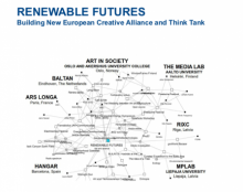 Logo Renewable Futures